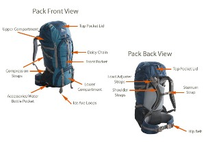 Bug Out Bag Features