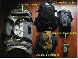 Different Bug Out Bag Types