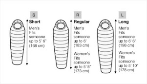 Size and Weight of Your Sleeping Bag