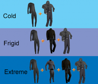 Best cold weather layering system
