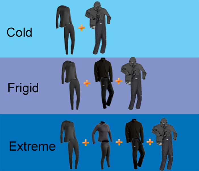 Extreme Winter Clothing